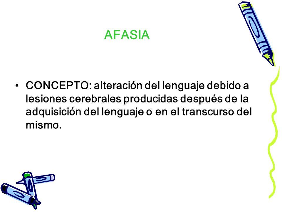 AFASIA CONCEPTO: alteración del lenguaje debido a lesiones cerebrales producidas después de la adquisición del lenguaje o en el transcurso del mismo.