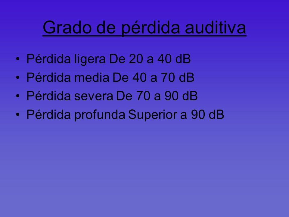 Grado de pérdida auditiva Pérdida ligera De 20 a 40 dB Pérdida media De 40 a 70 dB Pérdida severa De 70 a 90 dB Pérdida profunda Superior a 90 dB