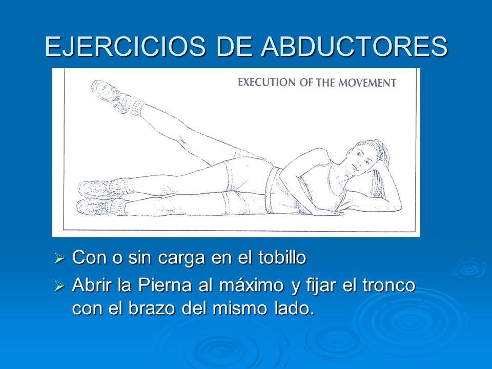 EJERCICIOS DE ABDUCTORES Con o sin carga en el tobillo Con o sin carga en el tobillo Abrir la Pierna al máximo y fijar el tronco con el brazo del mism
