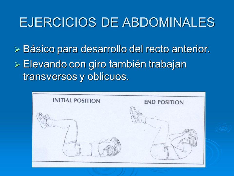 EJERCICIOS DE ABDOMINALES Fortalecimiento de la parte inferior del abdomen.