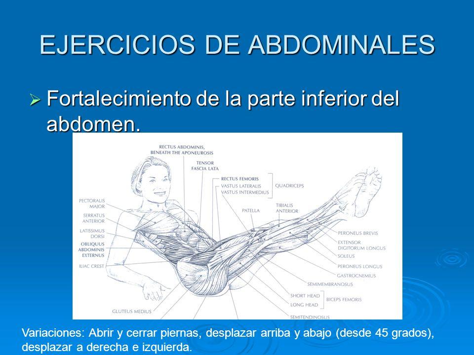 EJERCICIOS DE ABDOMINALES Fortalecimiento de la parte inferior del abdomen. Fortalecimiento de la parte inferior del abdomen. Variaciones: Abrir y cer