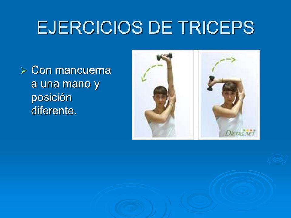 EJERCICIOS DE TRICEPS Con mancuerna a una mano y posición diferente. Con mancuerna a una mano y posición diferente.