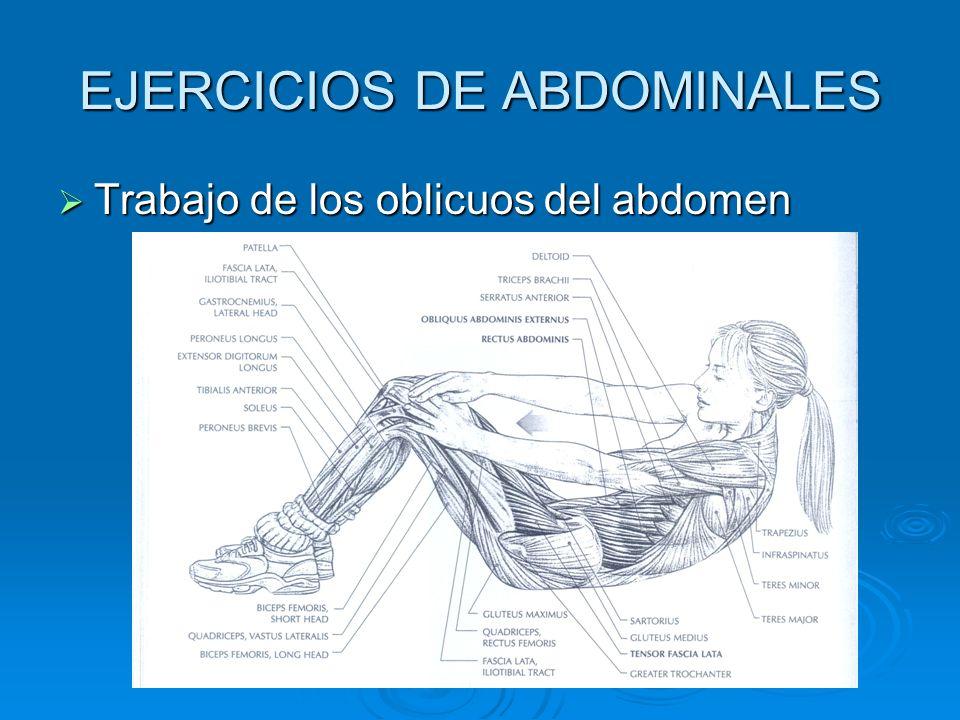 EJERCICIOS DE ABDOMINALES Trabajo de los oblicuos del abdomen Trabajo de los oblicuos del abdomen