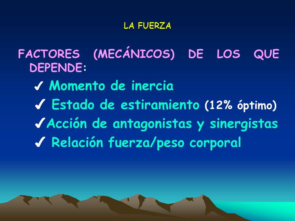 LA FUERZA FACTORES (MECÁNICOS) DE LOS QUE DEPENDE: Momento de inercia Estado de estiramiento (12% óptimo) Acción de antagonistas y sinergistas Relació