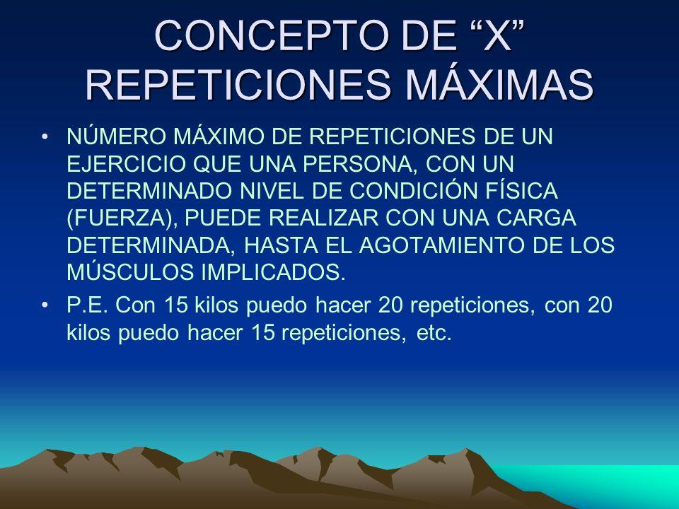 CONCEPTO DE X REPETICIONES MÁXIMAS NÚMERO MÁXIMO DE REPETICIONES DE UN EJERCICIO QUE UNA PERSONA, CON UN DETERMINADO NIVEL DE CONDICIÓN FÍSICA (FUERZA