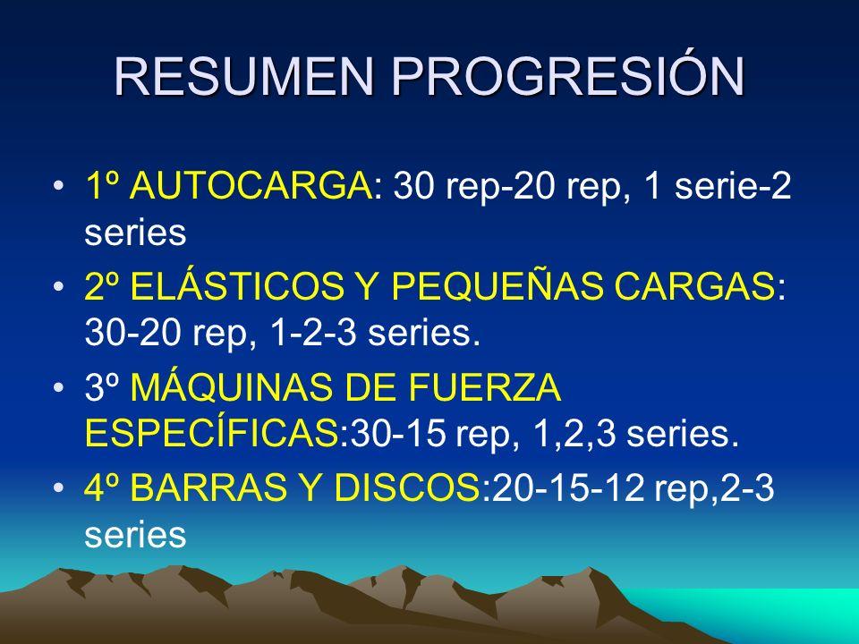 RESUMEN PROGRESIÓN 1º AUTOCARGA: 30 rep-20 rep, 1 serie-2 series 2º ELÁSTICOS Y PEQUEÑAS CARGAS: 30-20 rep, 1-2-3 series. 3º MÁQUINAS DE FUERZA ESPECÍ