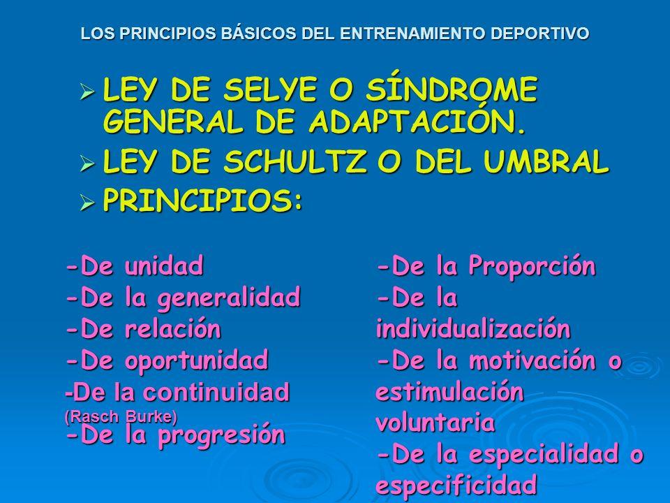 LOS PRINCIPIOS BÁSICOS DEL ENTRENAMIENTO DEPORTIVO LEY DE SELYE O SÍNDROME GENERAL DE ADAPTACIÓN. LEY DE SELYE O SÍNDROME GENERAL DE ADAPTACIÓN. LEY D