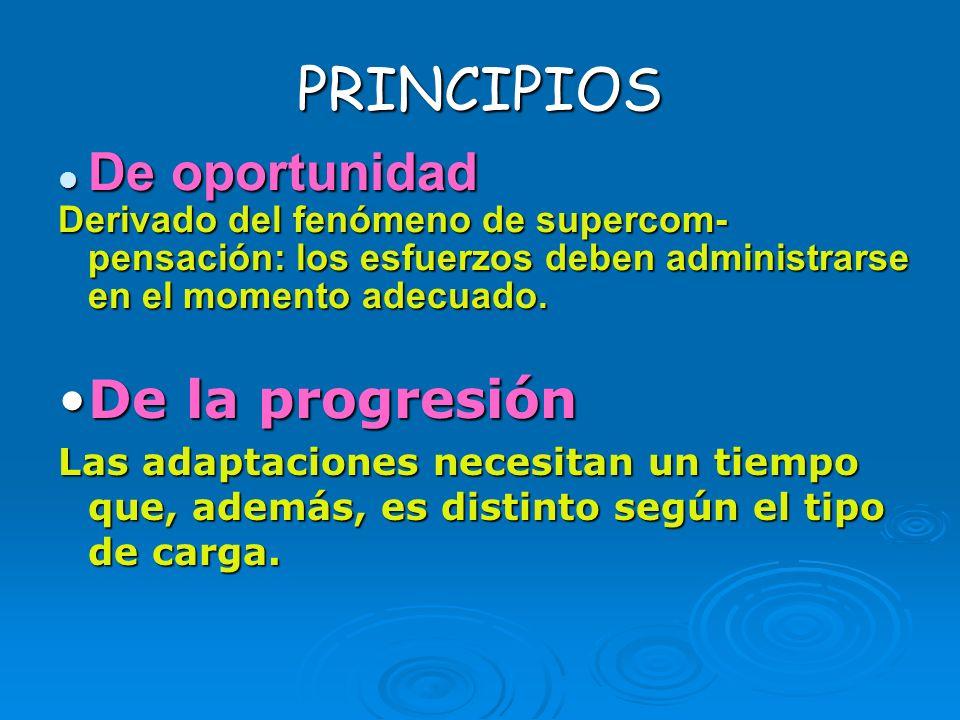 PRINCIPIOS De oportunidad De oportunidad Derivado del fenómeno de supercom- pensación: los esfuerzos deben administrarse en el momento adecuado. De la