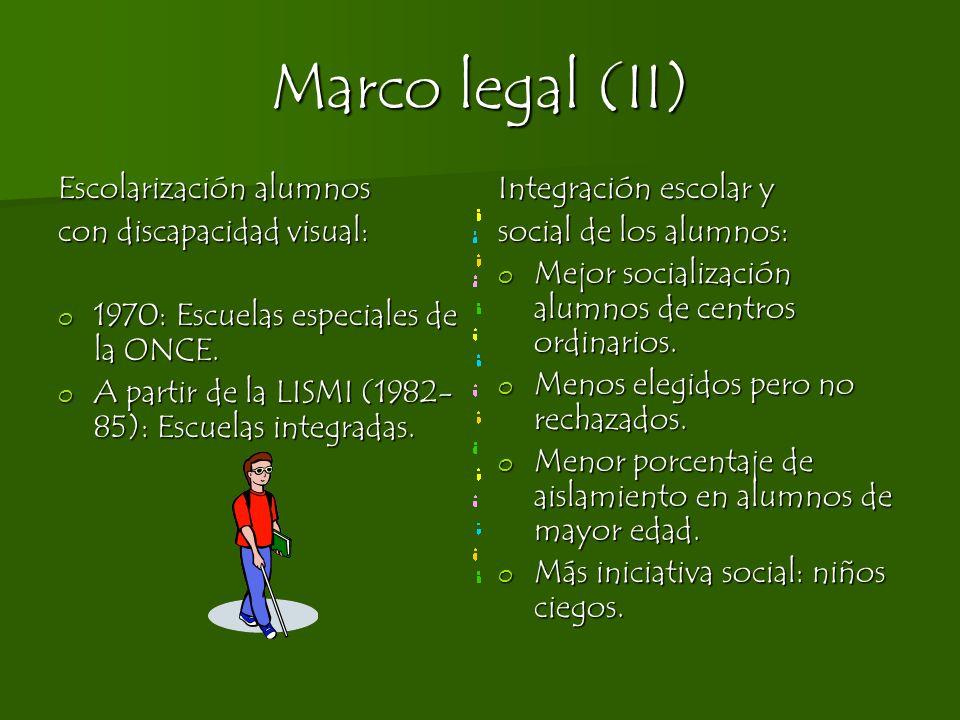 Marco legal (II) Escolarización alumnos con discapacidad visual: o 1970: Escuelas especiales de la ONCE. o A partir de la LISMI (1982- 85): Escuelas i