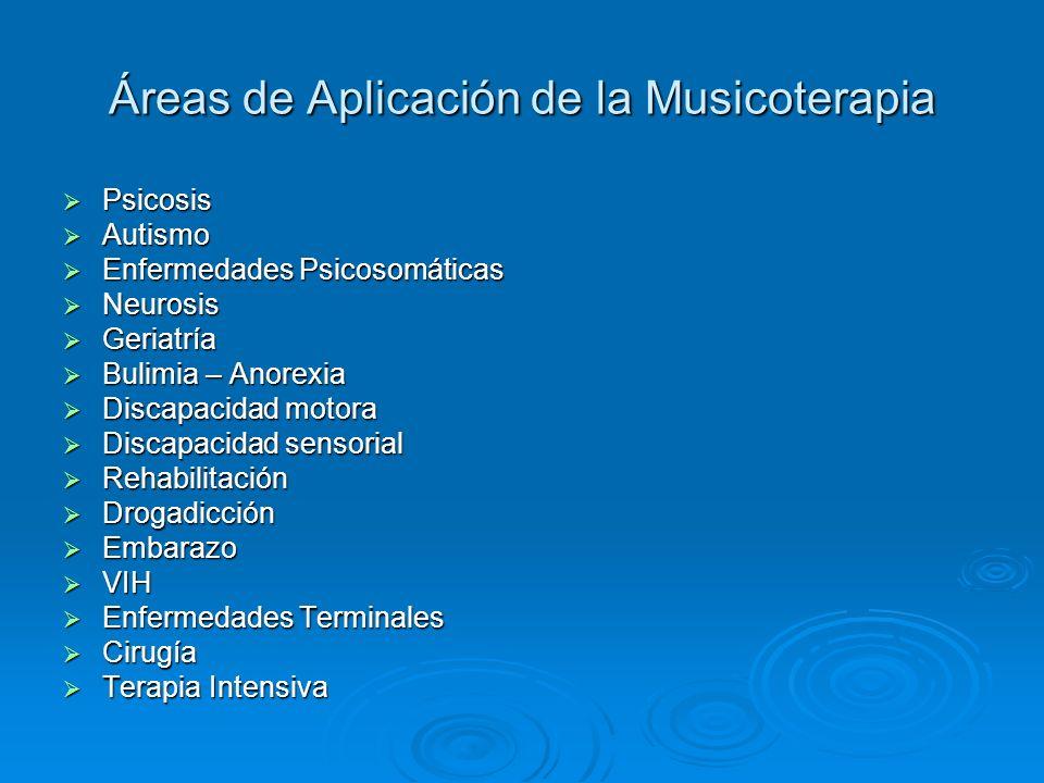 Áreas de Aplicación de la Musicoterapia Psicosis Psicosis Autismo Autismo Enfermedades Psicosomáticas Enfermedades Psicosomáticas Neurosis Neurosis Ge