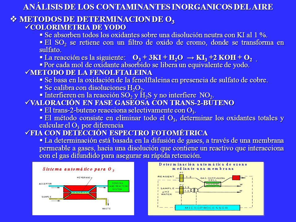 METODOS DE DETERMINACION DE O 3 METODOS DE DETERMINACION DE O 3 COLORIMETRIA DE YODO COLORIMETRIA DE YODO Se absorben todos los oxidantes sobre una di