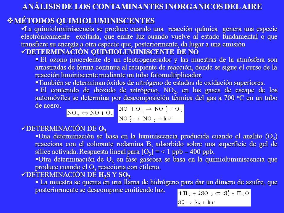 MÉTODOS QUIMIOLUMINISCENTES MÉTODOS QUIMIOLUMINISCENTES La quimioluminiscencia se produce cuando una reacción química genera una especie electrónicame