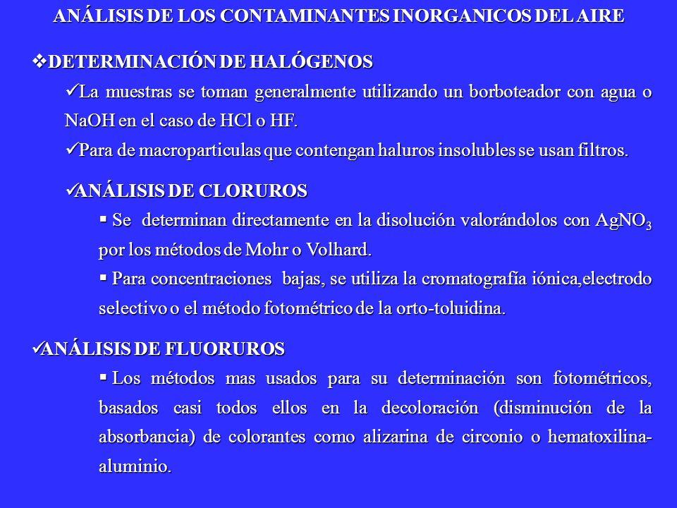 DETERMINACIÓN DE HALÓGENOS DETERMINACIÓN DE HALÓGENOS La muestras se toman generalmente utilizando un borboteador con agua o NaOH en el caso de HCl o