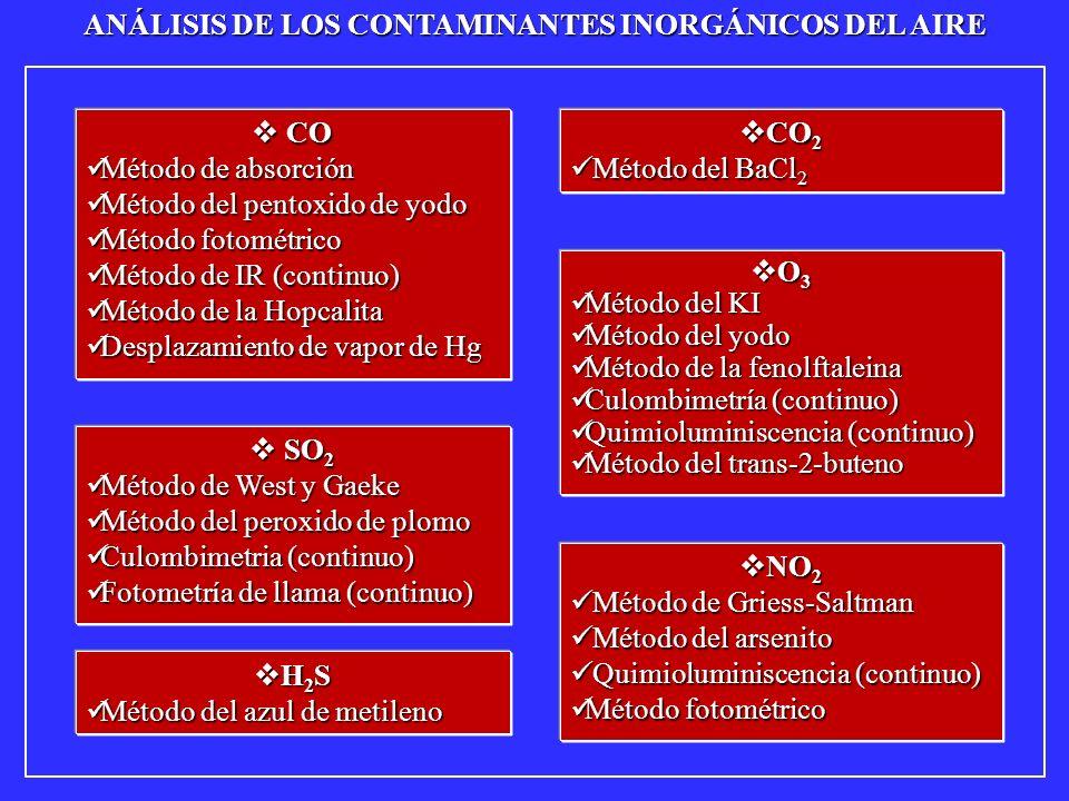 ANÁLISIS DE LOS CONTAMINANTES INORGÁNICOS DEL AIRE CO CO Método de absorción Método de absorción Método del pentoxido de yodo Método del pentoxido de