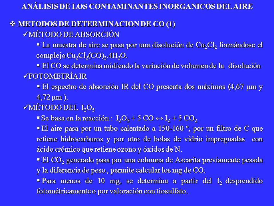 METODOS DE DETERMINACION DE CO (1) METODOS DE DETERMINACION DE CO (1) MÉTODO DE ABSORCIÓN MÉTODO DE ABSORCIÓN La muestra de aire se pasa por una disol