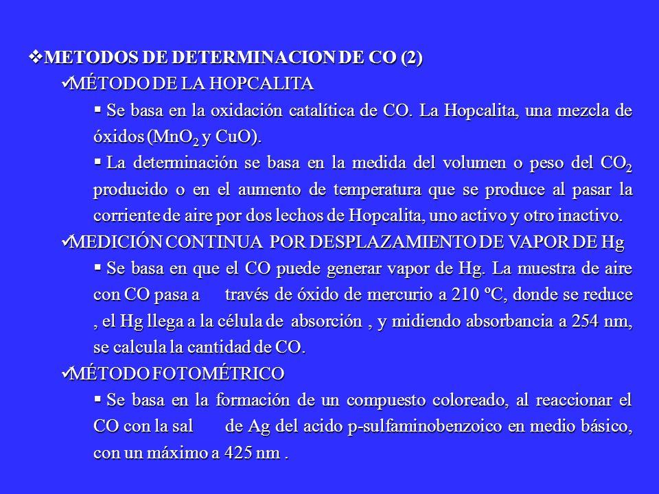 METODOS DE DETERMINACION DE CO (2) METODOS DE DETERMINACION DE CO (2) MÉTODO DE LA HOPCALITA MÉTODO DE LA HOPCALITA Se basa en la oxidación catalítica