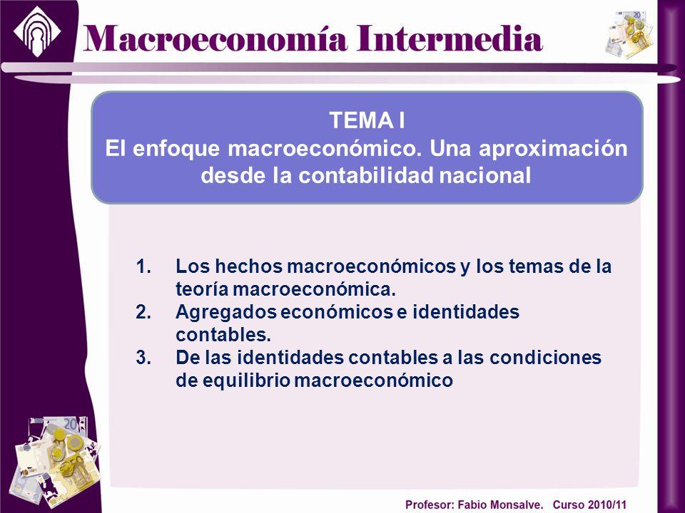 1.Los hechos macroeconómicos y los temas de la teoría macroeconómica. 2.Agregados económicos e identidades contables. 3.De las identidades contables a