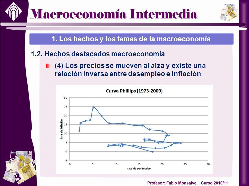 (4) Los precios se mueven al alza y existe una relación inversa entre desempleo e inflación 1. Los hechos y los temas de la macroeconomía 1.2. Hechos