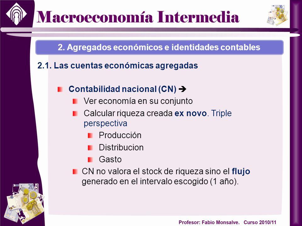 2. Agregados económicos e identidades contables 2.1. Las cuentas económicas agregadas Contabilidad nacional (CN) Ver economía en su conjunto Calcular