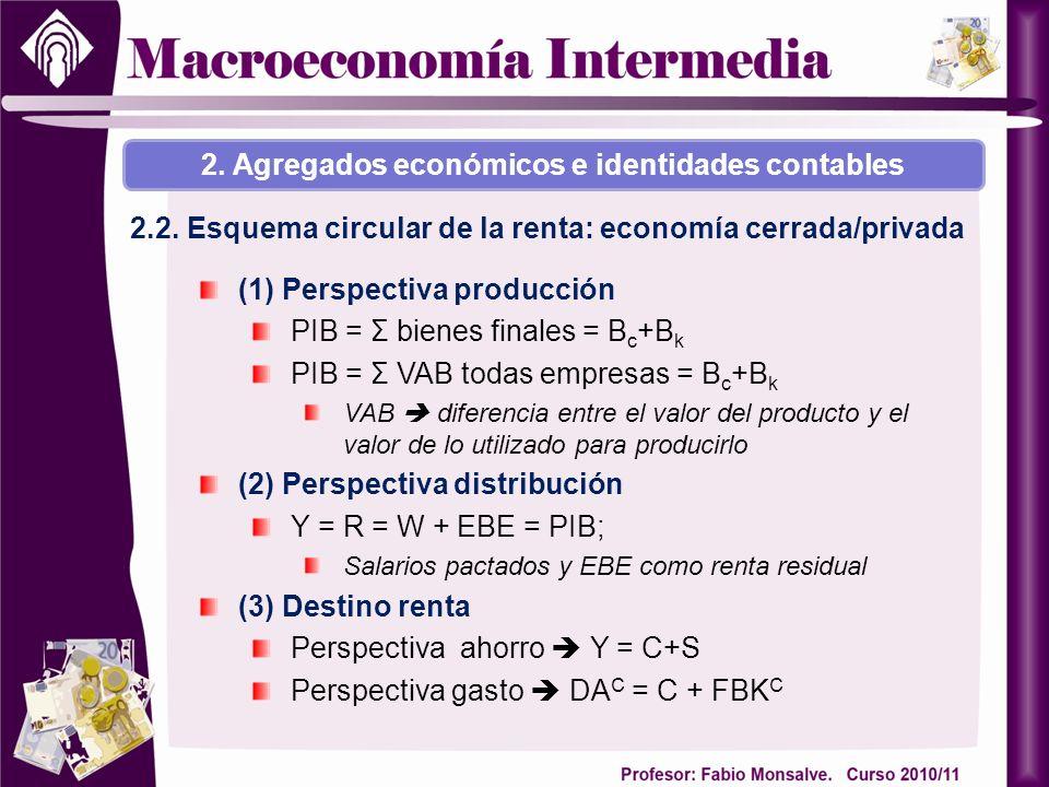 2. Agregados económicos e identidades contables 2.2. Esquema circular de la renta: economía cerrada/privada (1) Perspectiva producción PIB = Σ bienes