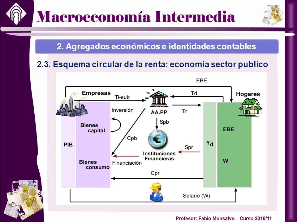 2. Agregados económicos e identidades contables 2.3. Esquema circular de la renta: economía sector publico