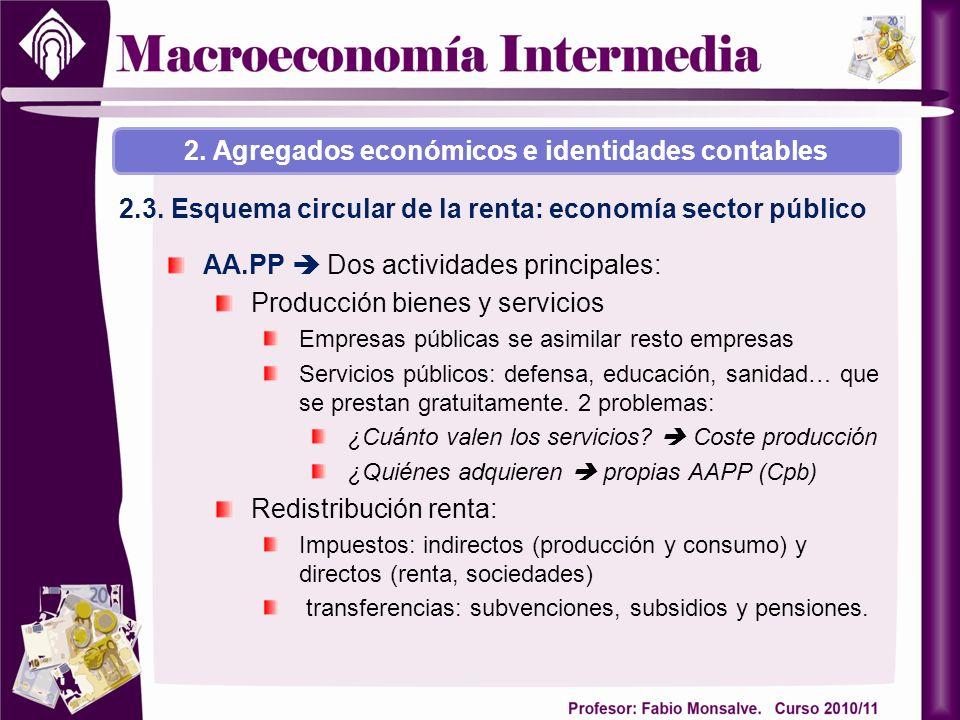 2. Agregados económicos e identidades contables 2.3. Esquema circular de la renta: economía sector público AA.PP Dos actividades principales: Producci
