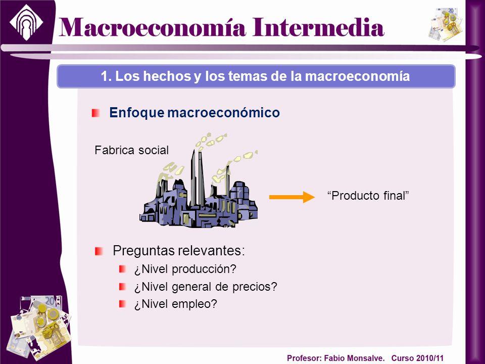 Enfoque macroeconómico Producto final Fabrica social Preguntas relevantes: ¿Nivel producción? ¿Nivel general de precios? ¿Nivel empleo? 1. Los hechos