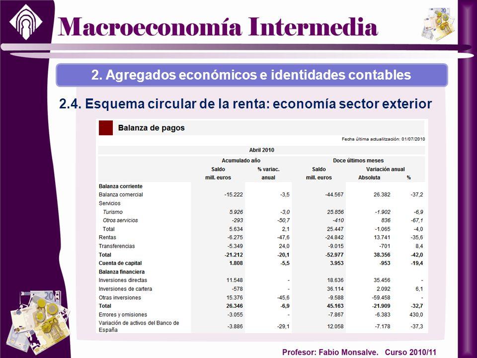 2. Agregados económicos e identidades contables 2.4. Esquema circular de la renta: economía sector exterior