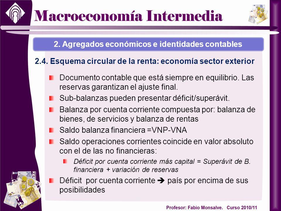 2. Agregados económicos e identidades contables 2.4. Esquema circular de la renta: economía sector exterior Documento contable que está siempre en equ