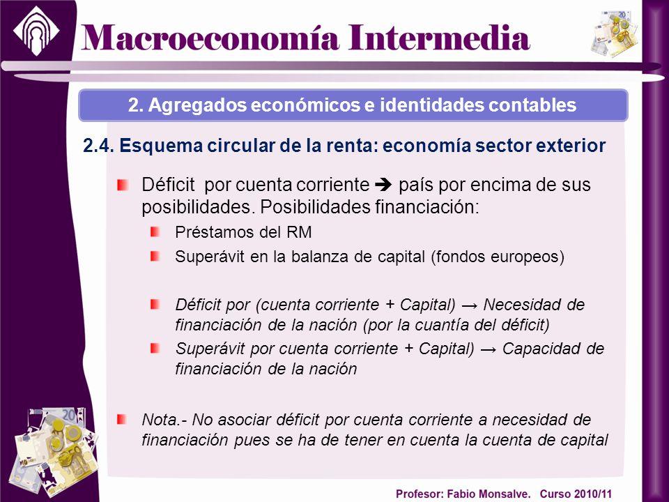 2. Agregados económicos e identidades contables 2.4. Esquema circular de la renta: economía sector exterior Déficit por cuenta corriente país por enci