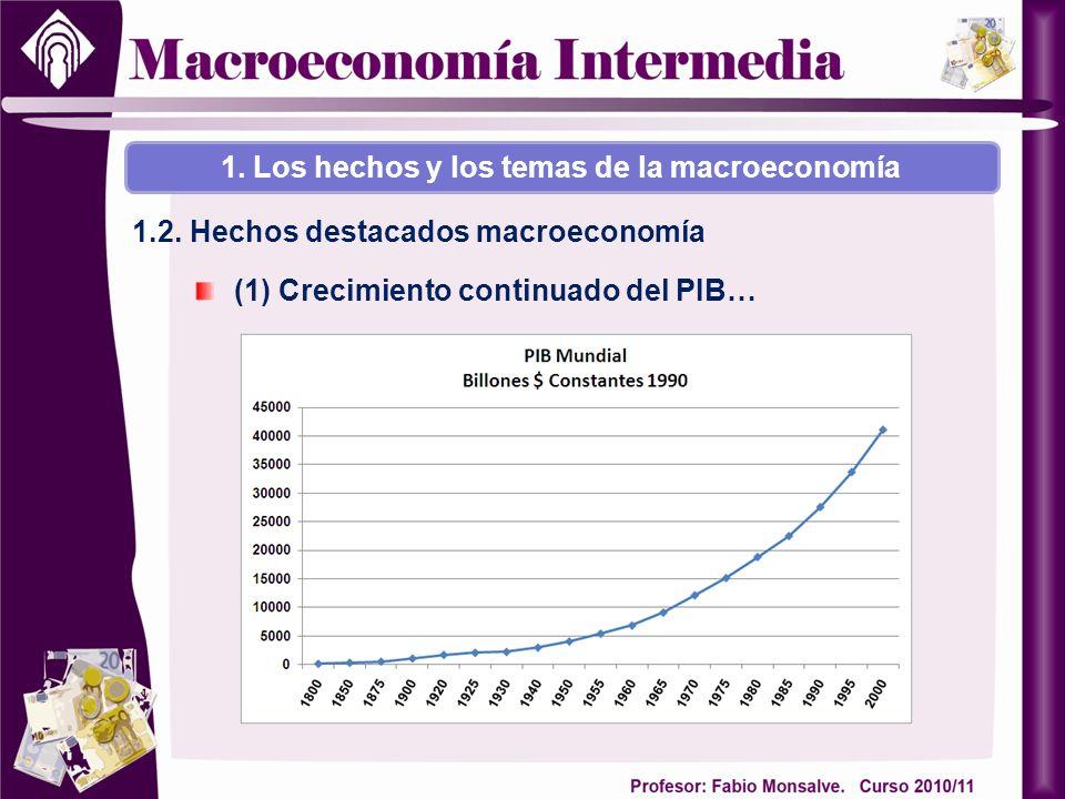 (1) Crecimiento continuado del PIB… 1. Los hechos y los temas de la macroeconomía 1.2. Hechos destacados macroeconomía