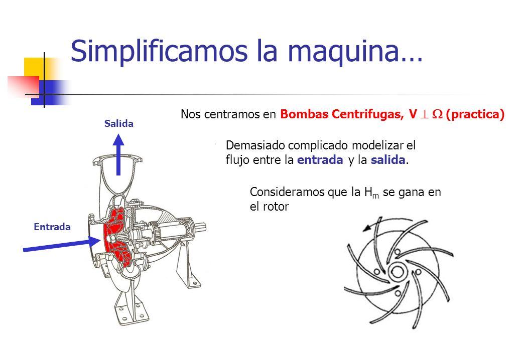 Simplificamos la maquina… Demasiado complicado modelizar el flujo entre la entrada y la salida. Consideramos que la H m se gana en el rotor Entrada Sa