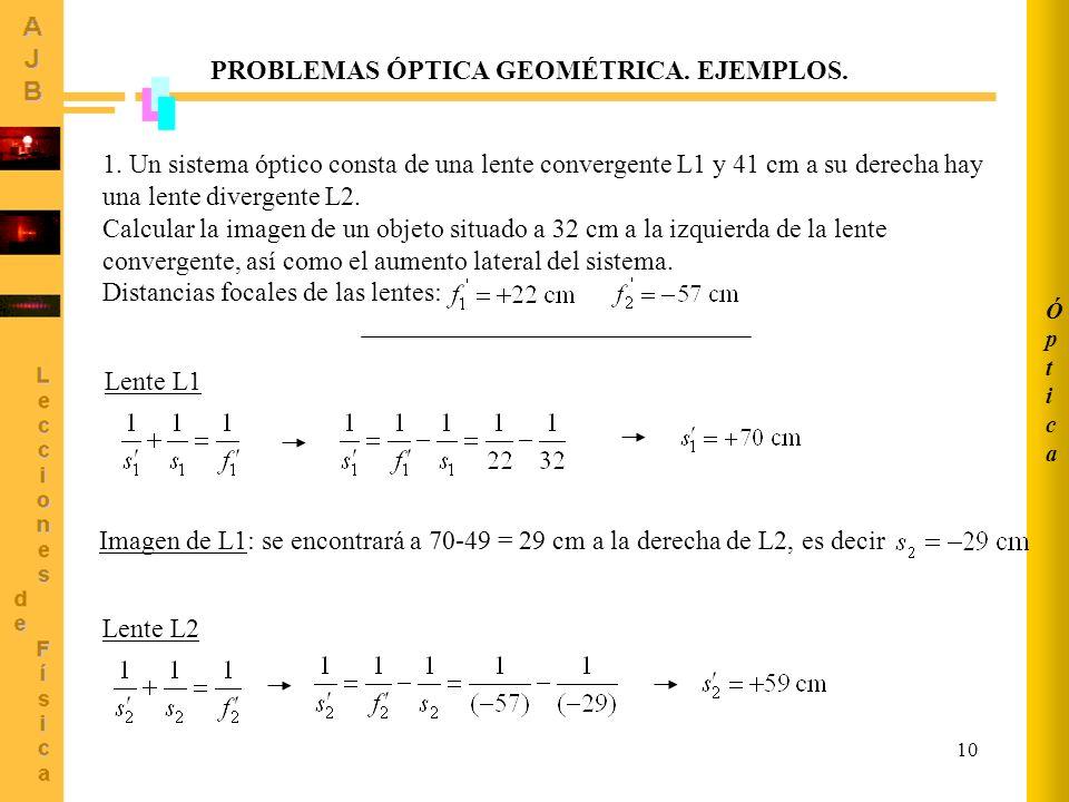 10 ÓpticaÓptica PROBLEMAS ÓPTICA GEOMÉTRICA. EJEMPLOS. 1. Un sistema óptico consta de una lente convergente L1 y 41 cm a su derecha hay una lente dive