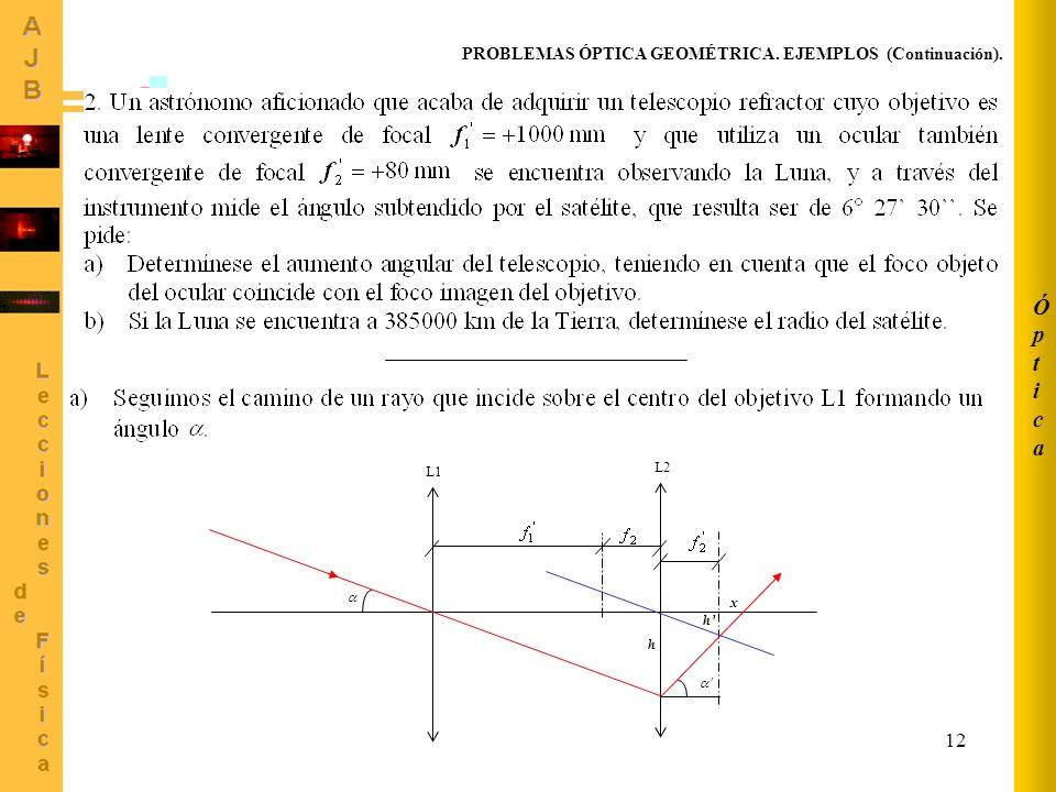 12 PROBLEMAS ÓPTICA GEOMÉTRICA. EJEMPLOS (Continuación). L1 L2 h h x ÓpticaÓptica