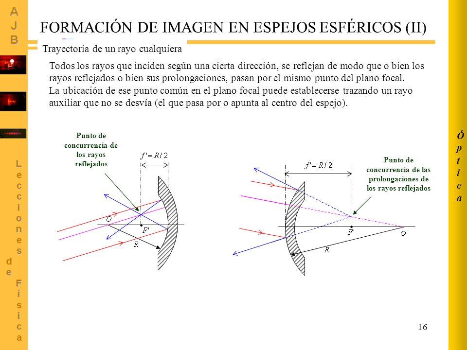 16 FORMACIÓN DE IMAGEN EN ESPEJOS ESFÉRICOS (II) Trayectoria de un rayo cualquiera Todos los rayos que inciden según una cierta dirección, se reflejan