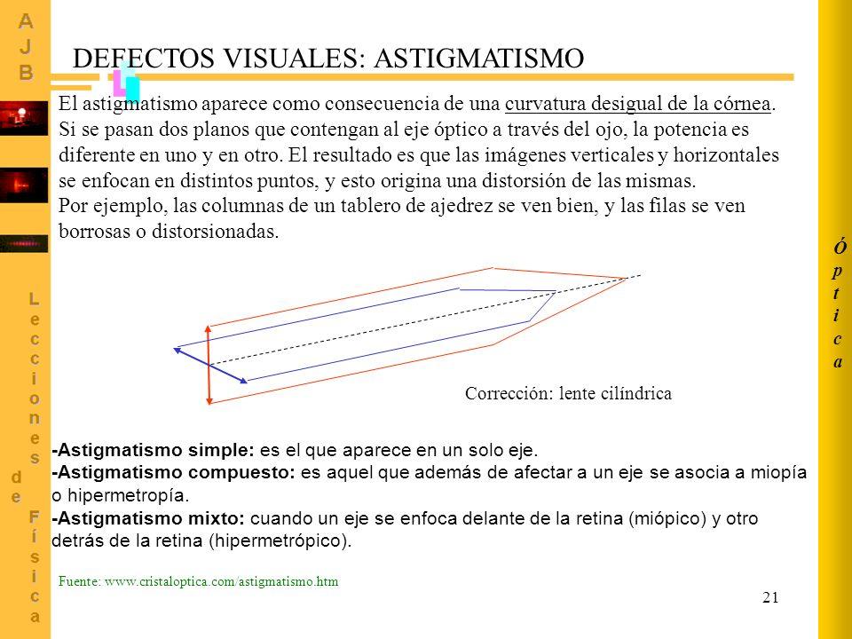 21 DEFECTOS VISUALES: ASTIGMATISMO -Astigmatismo simple: es el que aparece en un solo eje. -Astigmatismo compuesto: es aquel que además de afectar a u