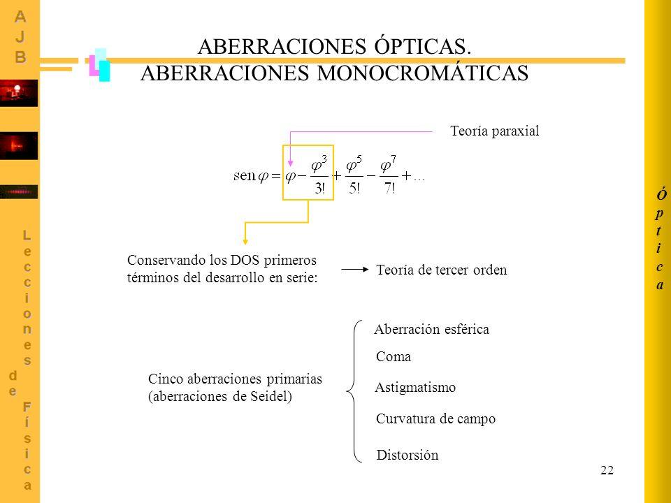 22 ABERRACIONES ÓPTICAS. ABERRACIONES MONOCROMÁTICAS Conservando los DOS primeros términos del desarrollo en serie: Teoría de tercer orden Teoría para