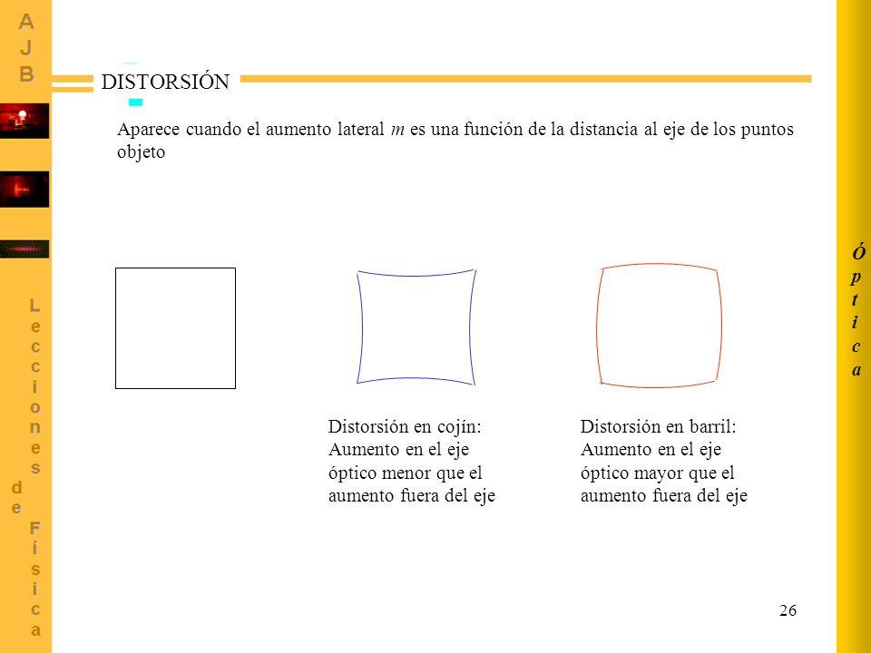 26 DISTORSIÓN Aparece cuando el aumento lateral m es una función de la distancia al eje de los puntos objeto Distorsión en cojín: Aumento en el eje óp