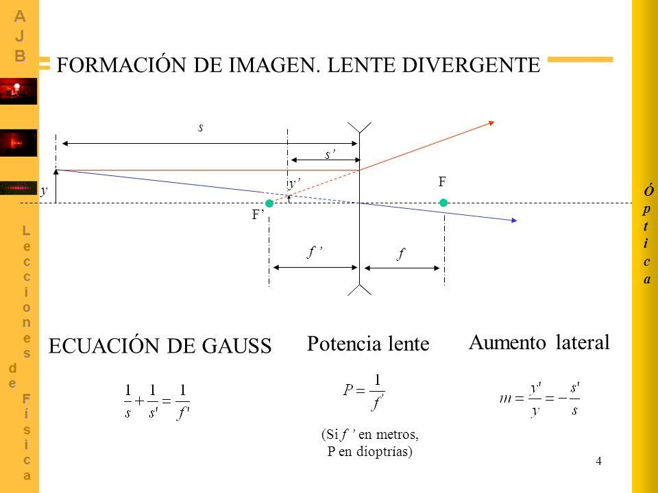 4 FORMACIÓN DE IMAGEN. LENTE DIVERGENTE ECUACIÓN DE GAUSS Aumento lateral s s F F f f y y (Si f en metros, P en dioptrías) Potencia lente ÓpticaÓptica