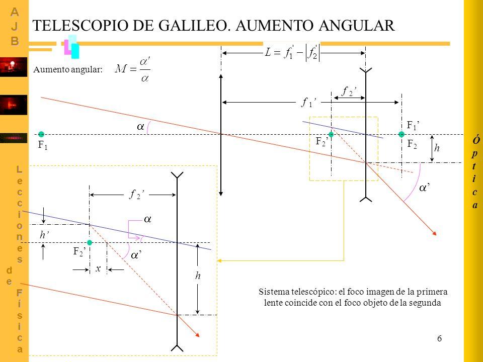 6 h x h f 2 F 2 TELESCOPIO DE GALILEO. AUMENTO ANGULAR f 1 f 2 F1F1 F 1 F2F2 F 2 h Sistema telescópico: el foco imagen de la primera lente coincide co