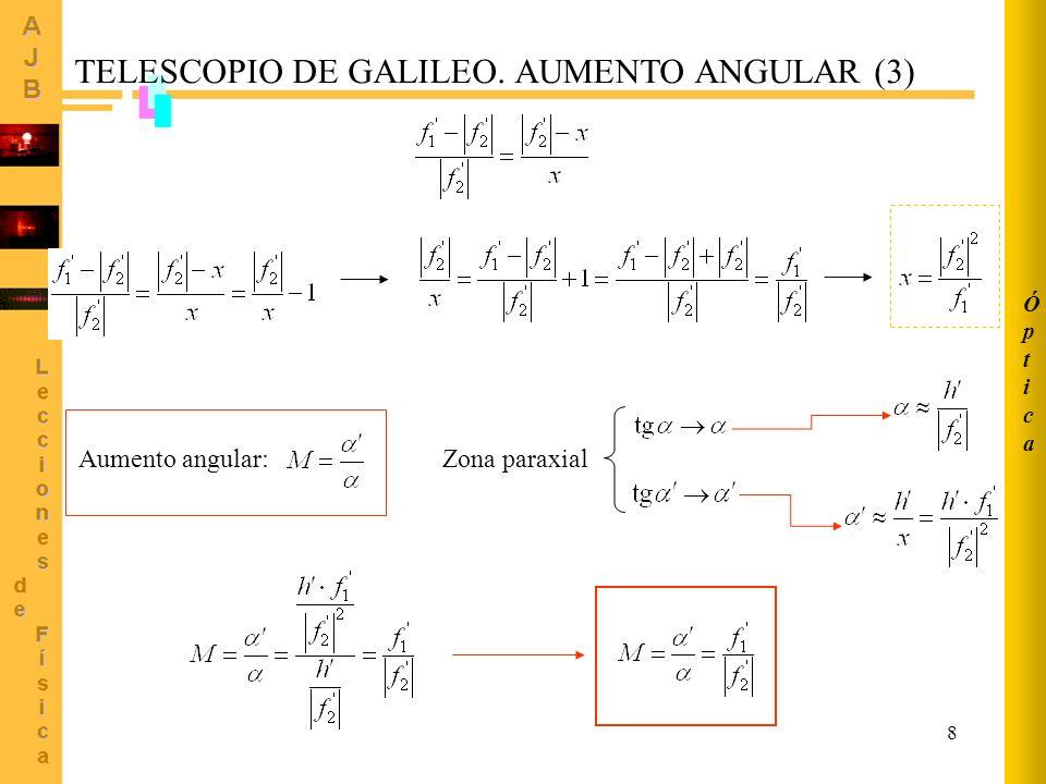8 TELESCOPIO DE GALILEO. AUMENTO ANGULAR (3) Aumento angular: Zona paraxial ÓpticaÓptica