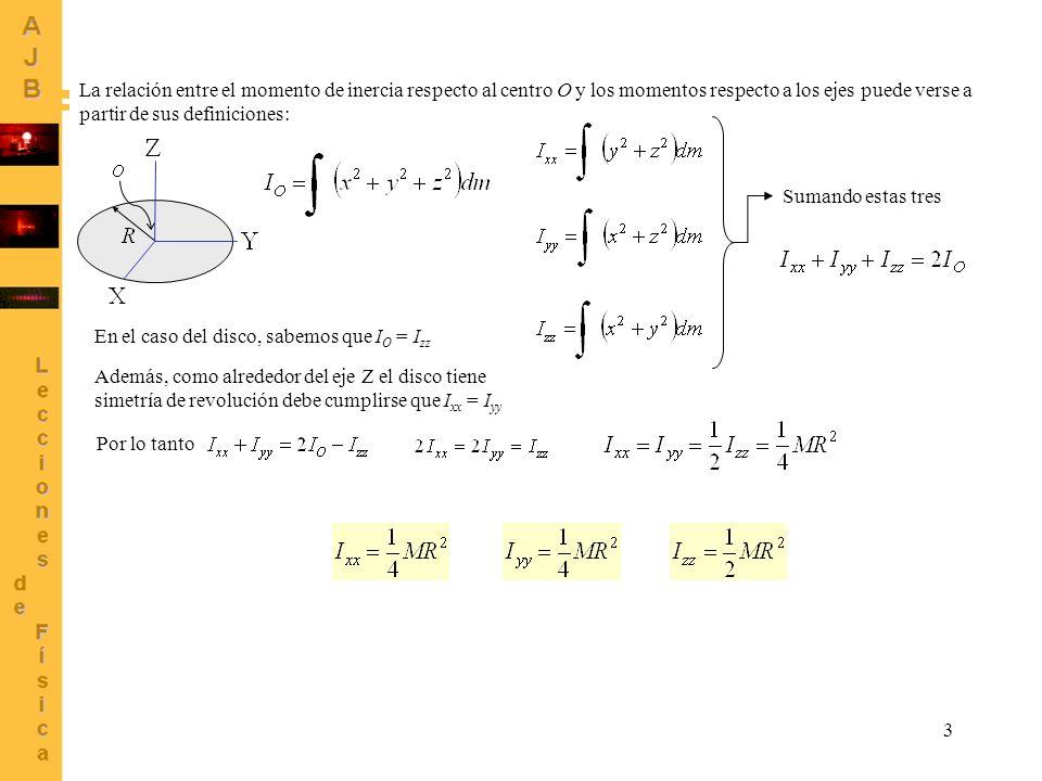 3 La relación entre el momento de inercia respecto al centro O y los momentos respecto a los ejes puede verse a partir de sus definiciones: Sumando es