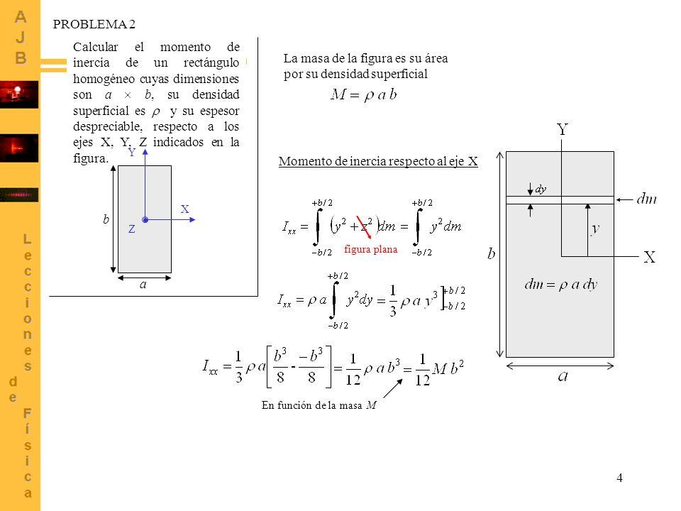 4 Calcular el momento de inercia de un rectángulo homogéneo cuyas dimensiones son a b, su densidad superficial es y su espesor despreciable, respecto a los ejes X, Y, Z indicados en la figura.