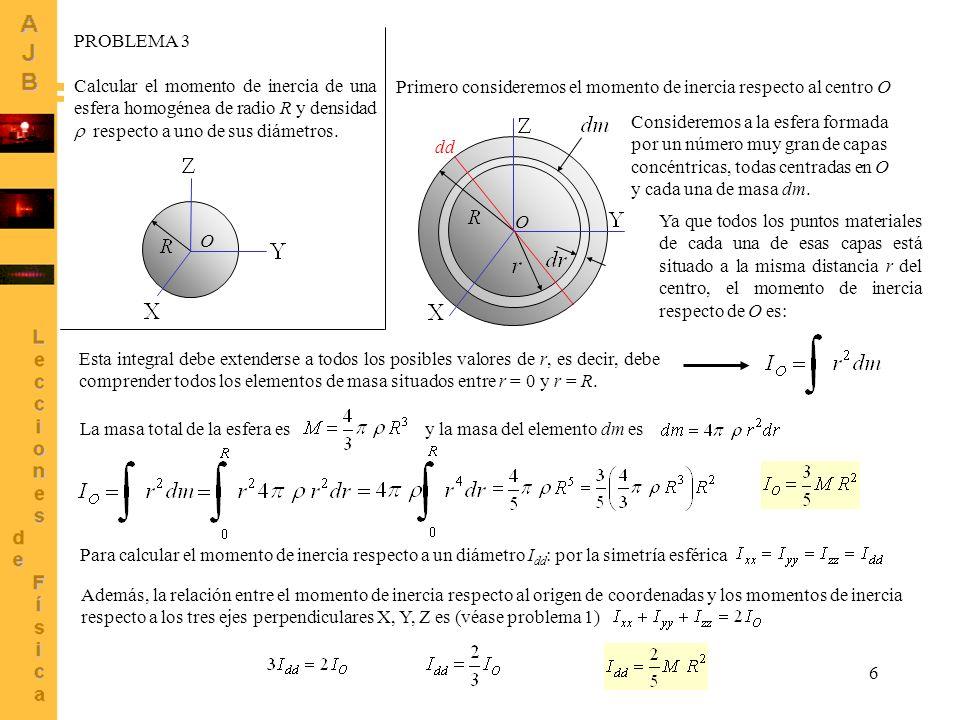 6 Además, la relación entre el momento de inercia respecto al origen de coordenadas y los momentos de inercia respecto a los tres ejes perpendiculares