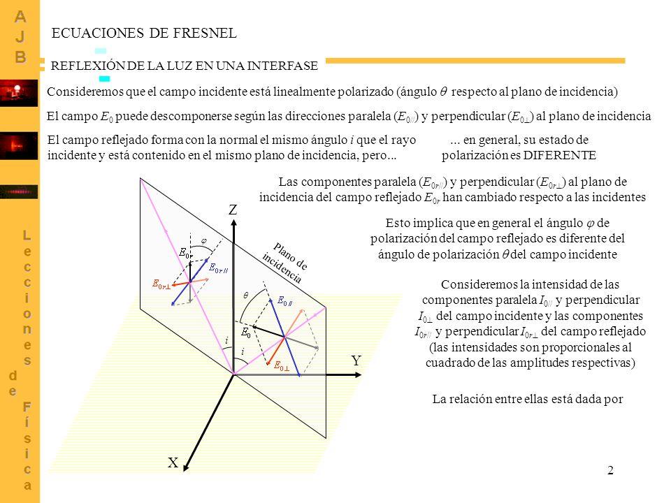 2 ECUACIONES DE FRESNEL Y Z X Plano de incidencia i i REFLEXIÓN DE LA LUZ EN UNA INTERFASE Consideremos que el campo incidente está linealmente polari