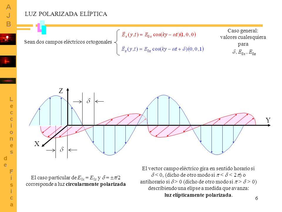 6 X Y Z LUZ POLARIZADA ELÍPTICA Sean dos campos eléctricos ortogonales Caso general: valores cualesquiera para El vector campo eléctrico gira en senti