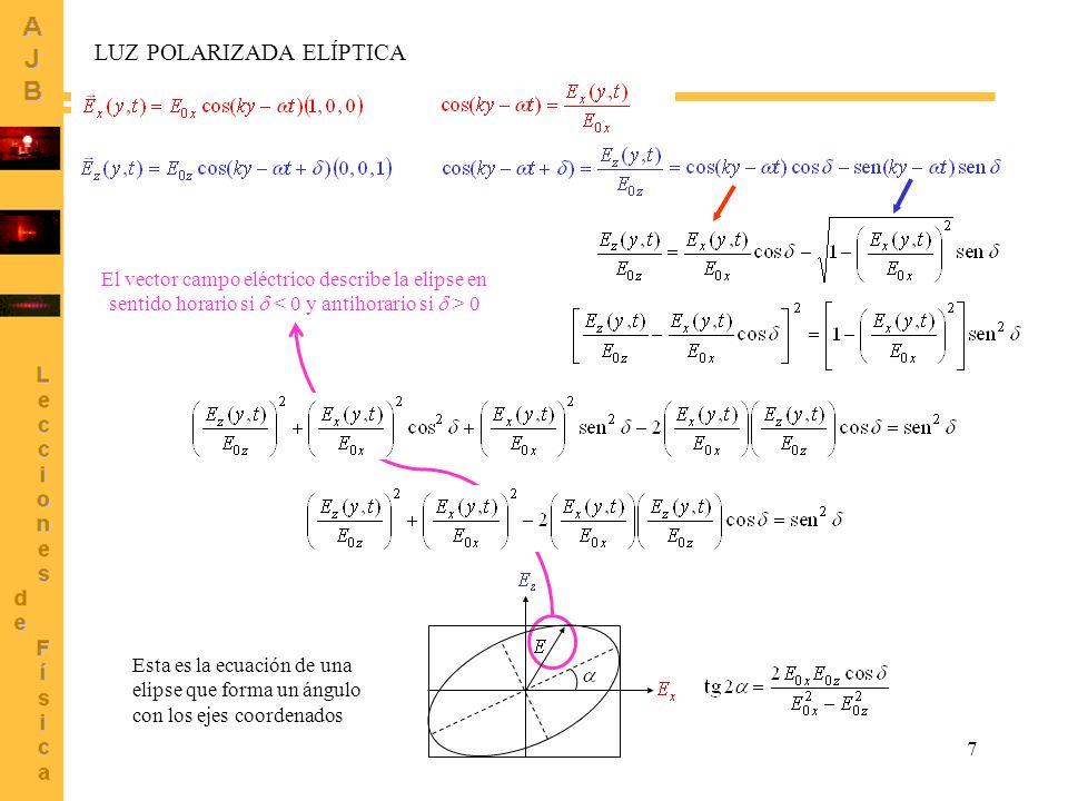 8 X Y Z ExEx EzEz = Trayectoria descrita por el extremo del vector campo eléctrico a medida que avanza la onda