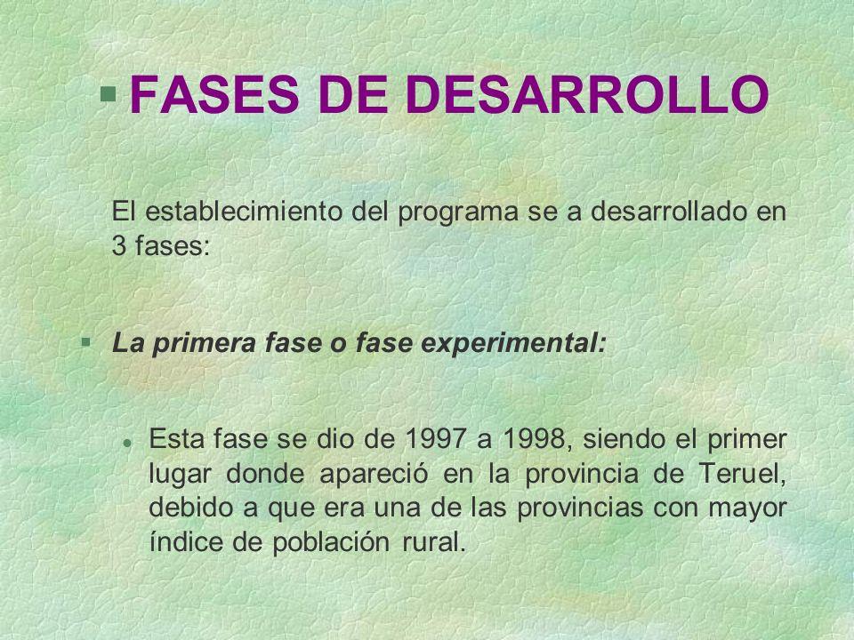 §FASES DE DESARROLLO El establecimiento del programa se a desarrollado en 3 fases: §La primera fase o fase experimental: l Esta fase se dio de 1997 a