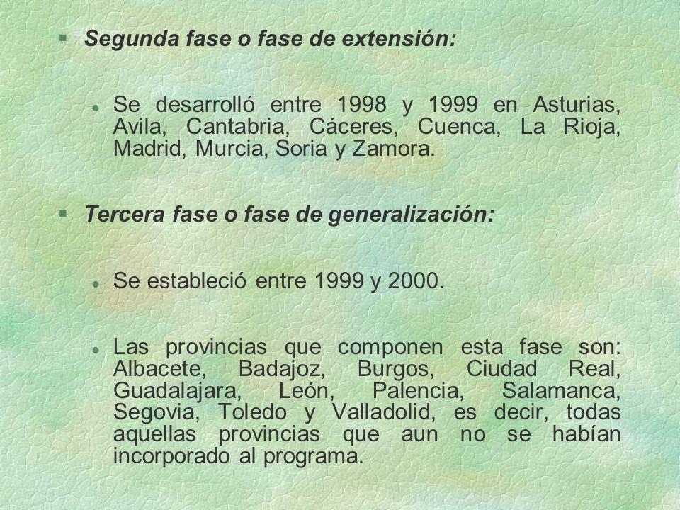 §Segunda fase o fase de extensión: l Se desarrolló entre 1998 y 1999 en Asturias, Avila, Cantabria, Cáceres, Cuenca, La Rioja, Madrid, Murcia, Soria y