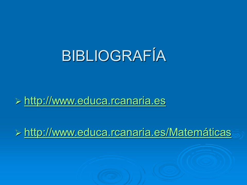 BIBLIOGRAFÍA http://www.educa.rcanaria.es http://www.educa.rcanaria.es http://www.educa.rcanaria.es http://www.educa.rcanaria.es/Matemáticas http://ww